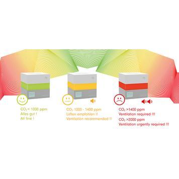 Air2Color - uređaj za merenje CO2